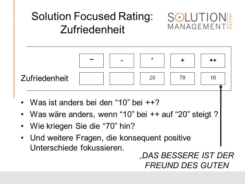Solution Focused Rating: Zufriedenheit