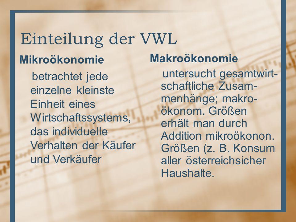 Einteilung der VWL
