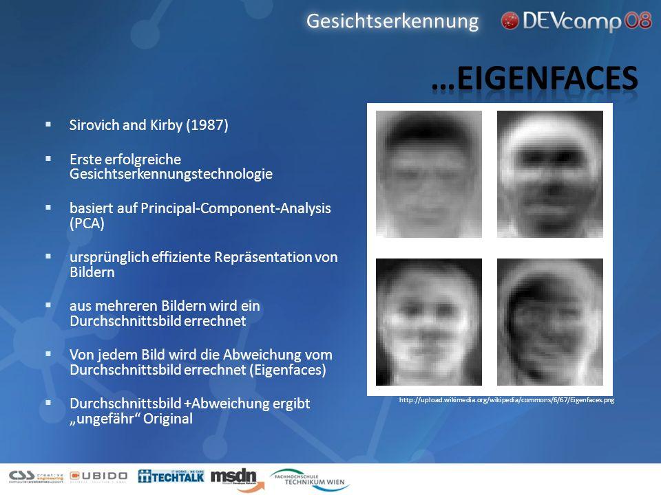 …Eigenfaces Gesichtserkennung Sirovich and Kirby (1987)