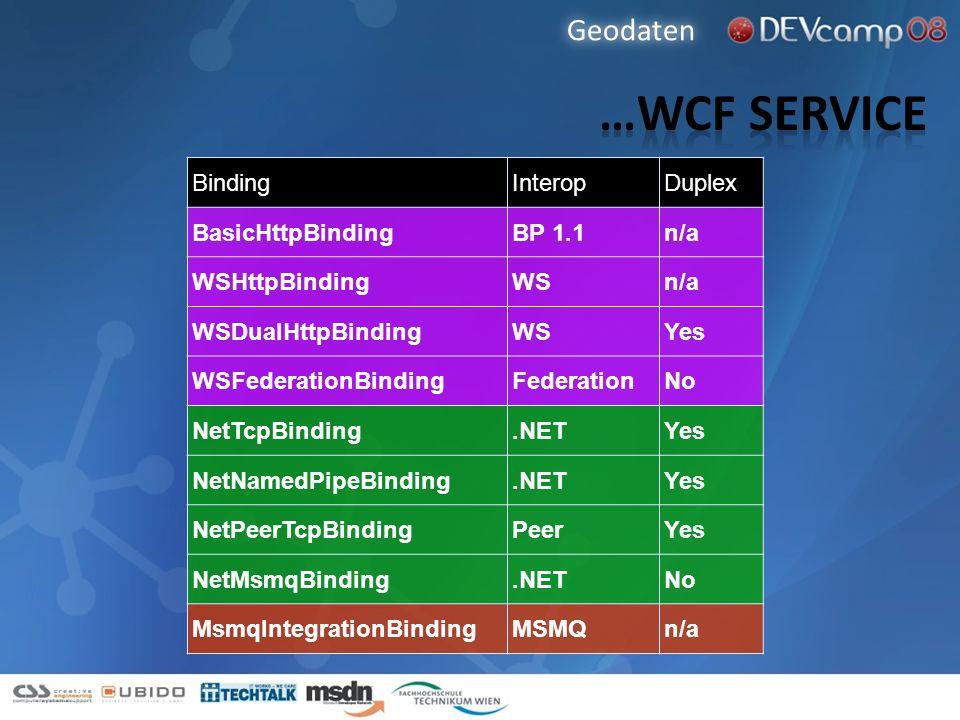 …wcf service Geodaten Binding Interop Duplex BasicHttpBinding BP 1.1