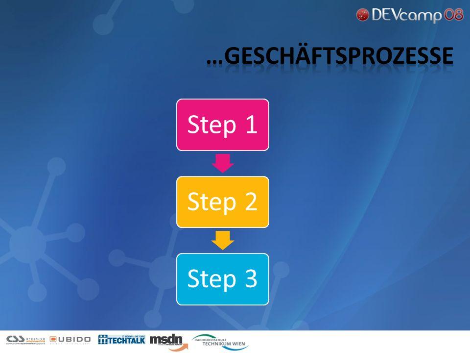 …Geschäftsprozesse Step 1 Step 2 Step 3