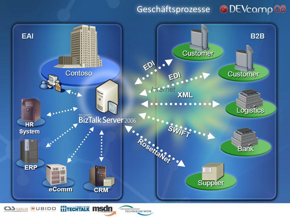Geschäftsprozesse EAI B2B Contoso Customer Internet Customer EDI EDI