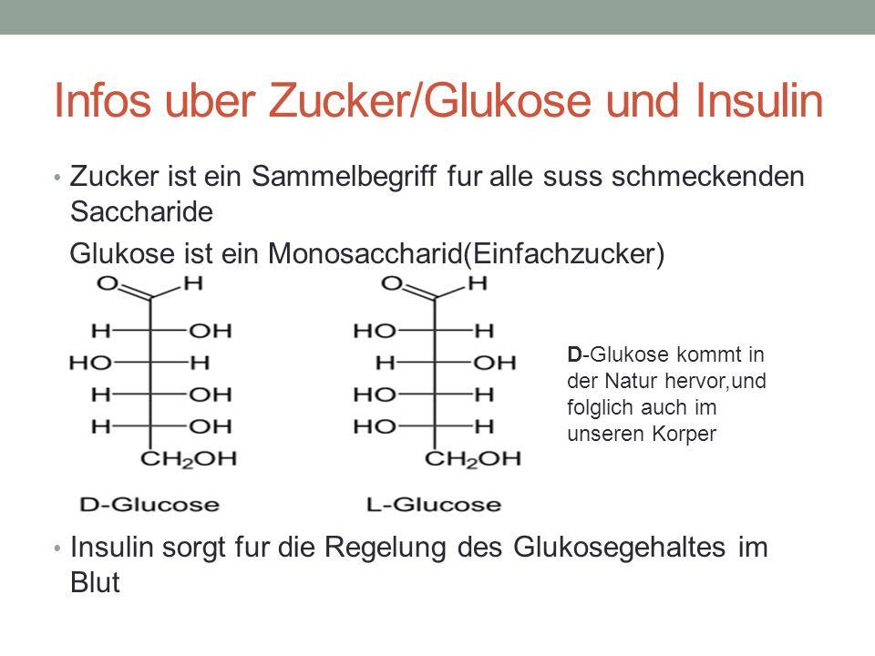 Infos uber Zucker/Glukose und Insulin