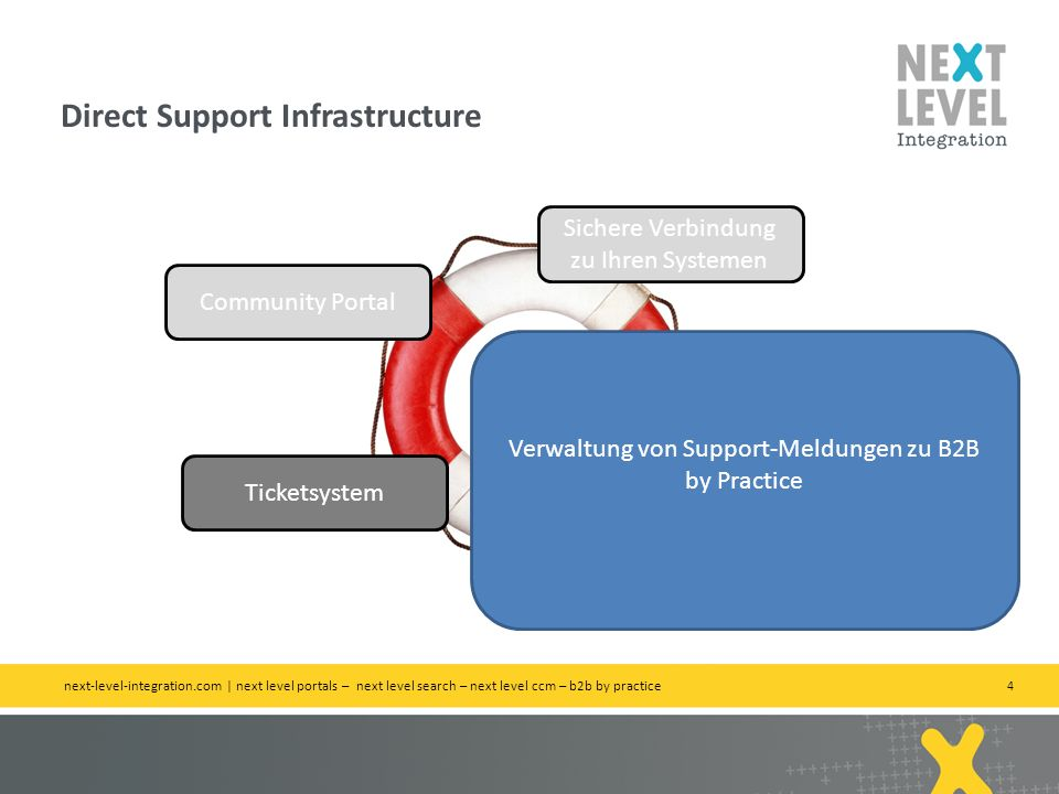 Direct Support Infrastructure