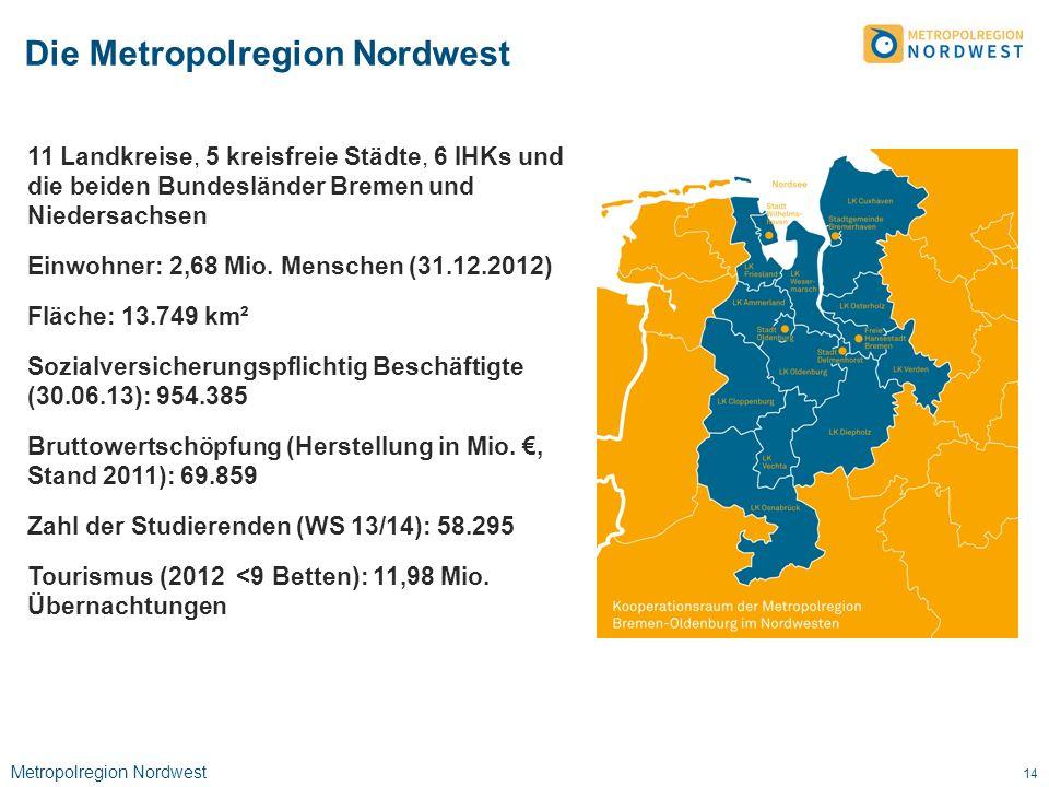 Die Metropolregion Nordwest