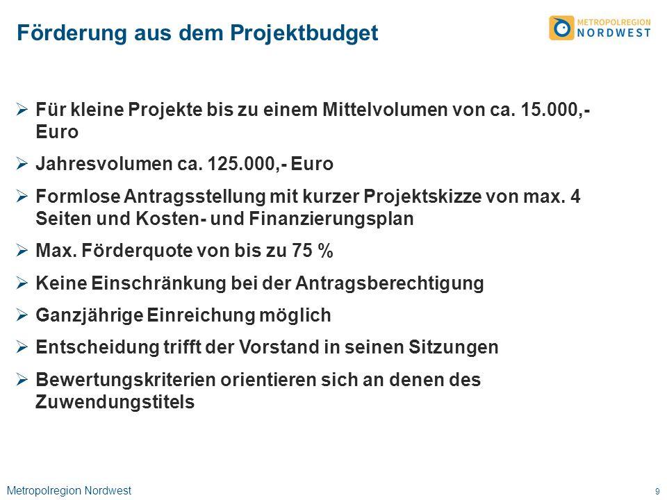 Förderung aus dem Projektbudget