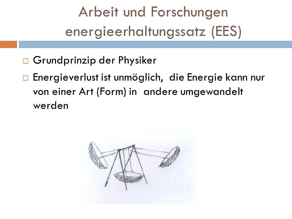 Arbeit und Forschungen energieerhaltungssatz (EES)