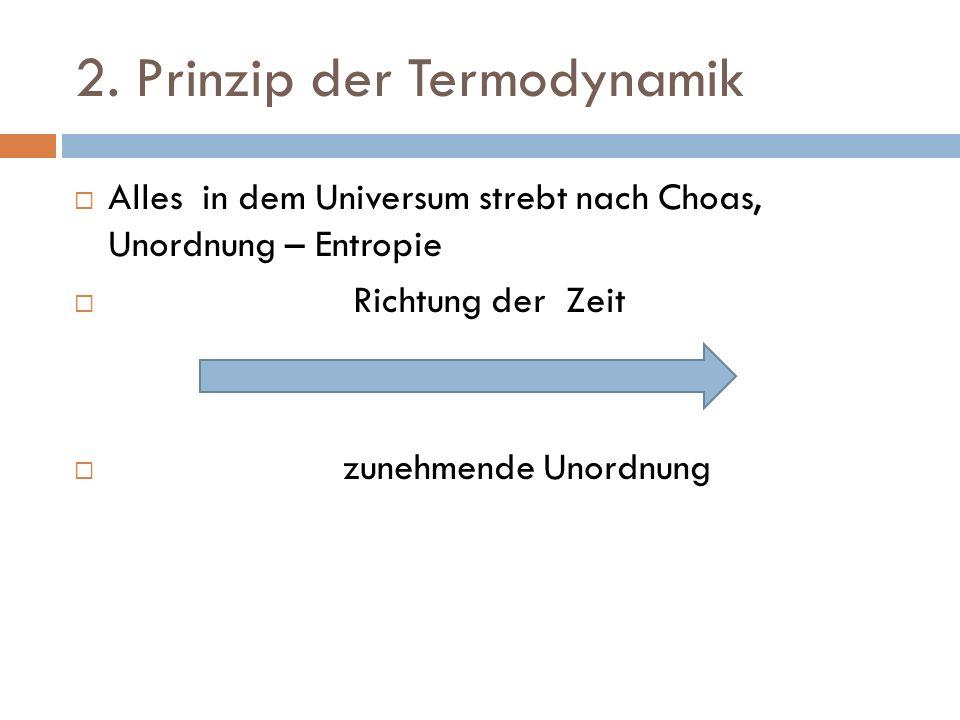 2. Prinzip der Termodynamik