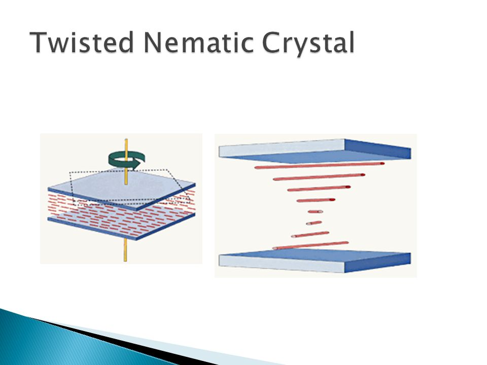 Twisted Nematic Crystal