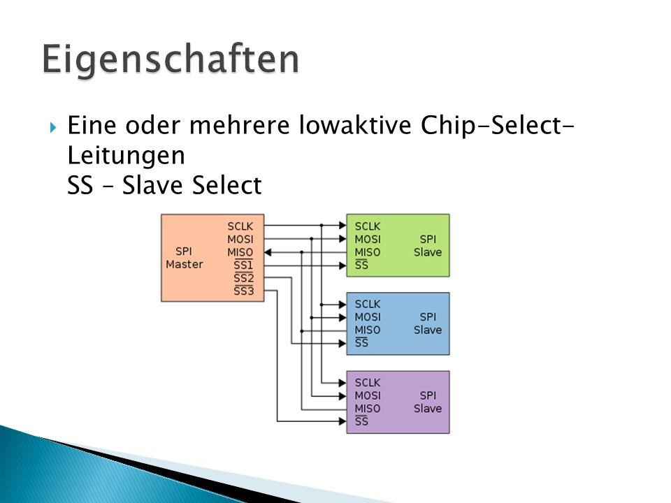 Eigenschaften Eine oder mehrere lowaktive Chip-Select- Leitungen SS – Slave Select
