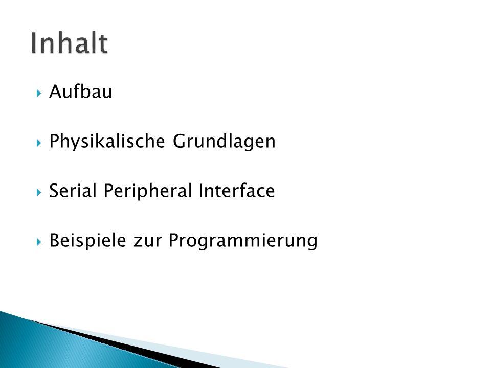 Inhalt Aufbau Physikalische Grundlagen Serial Peripheral Interface