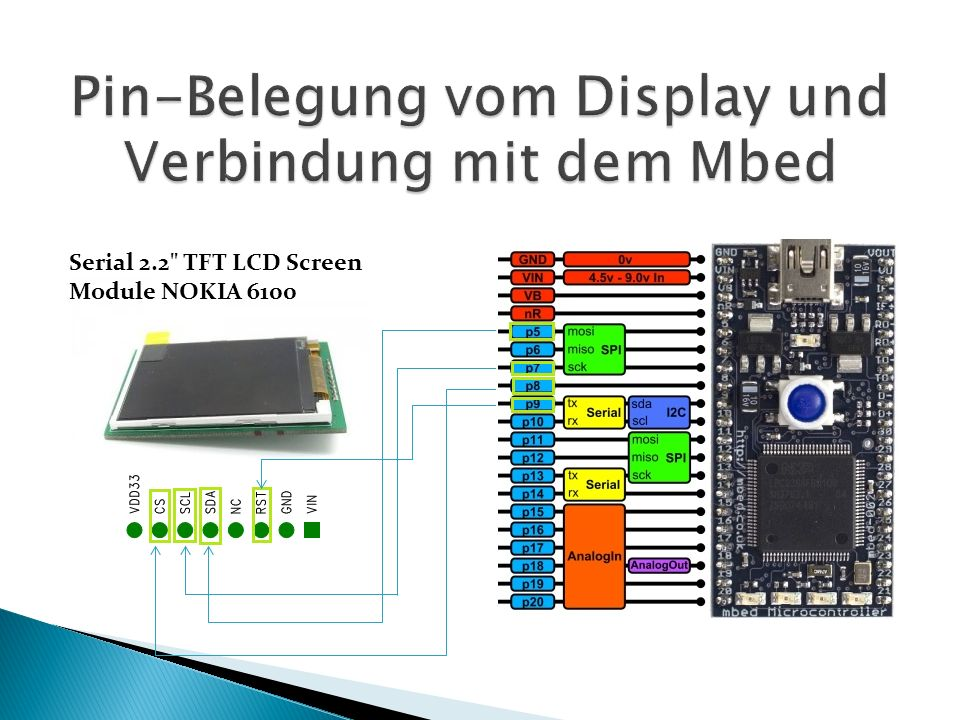 Pin-Belegung vom Display und Verbindung mit dem Mbed