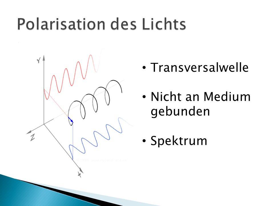 Polarisation des Lichts