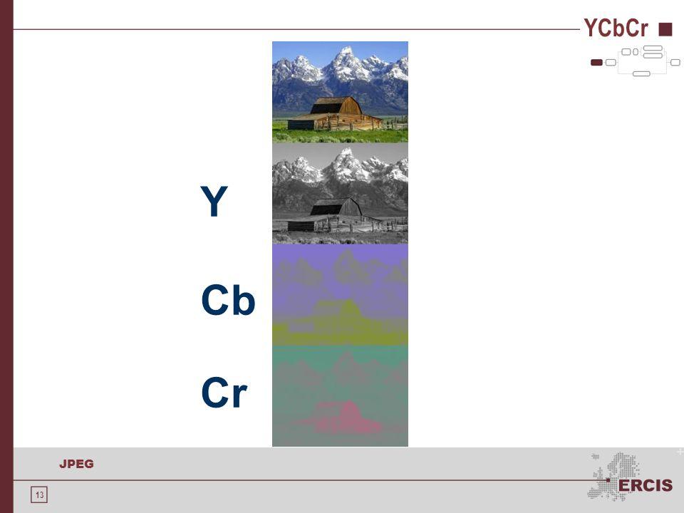 Y Cb Cr YCbCr + Wikipedia-Zitat: