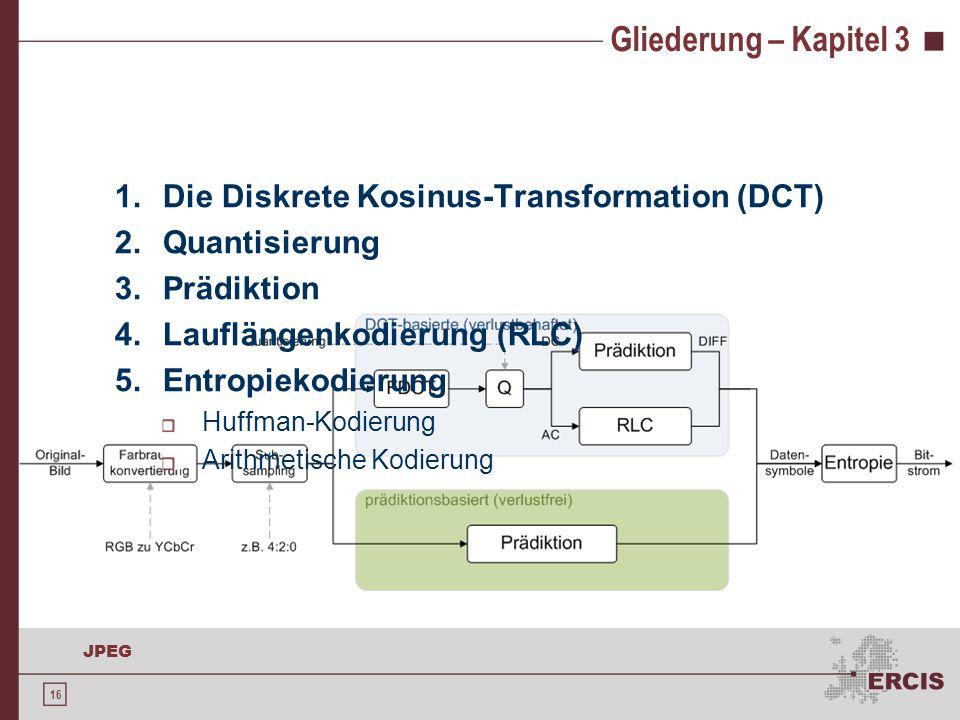 Gliederung – Kapitel 3 Die Diskrete Kosinus-Transformation (DCT)