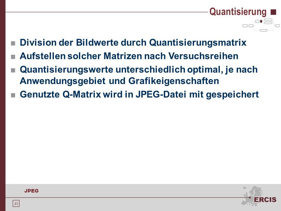 Quantisierung Division der Bildwerte durch Quantisierungsmatrix