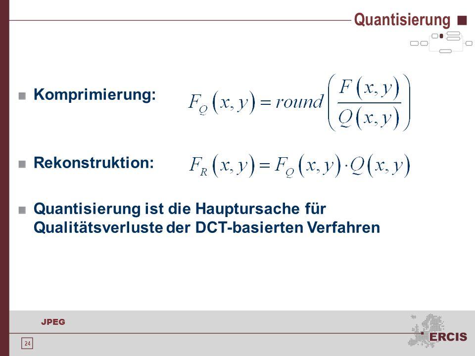 Quantisierung Komprimierung: Rekonstruktion: