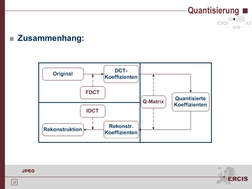 Quantisierung Zusammenhang:
