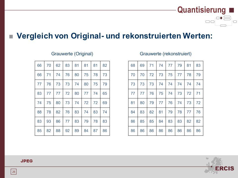 Quantisierung Vergleich von Original- und rekonstruierten Werten: