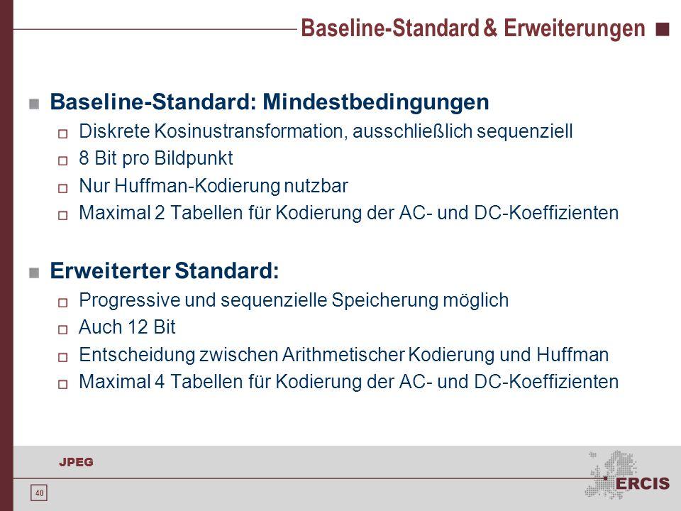 Baseline-Standard & Erweiterungen