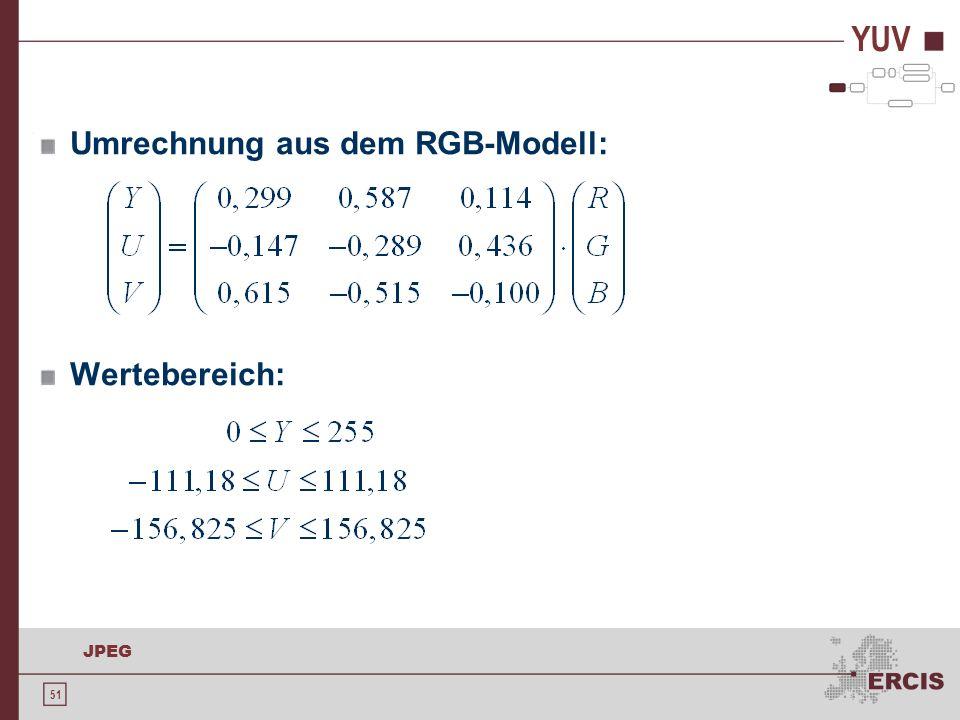 YUV Umrechnung aus dem RGB-Modell: Wertebereich: