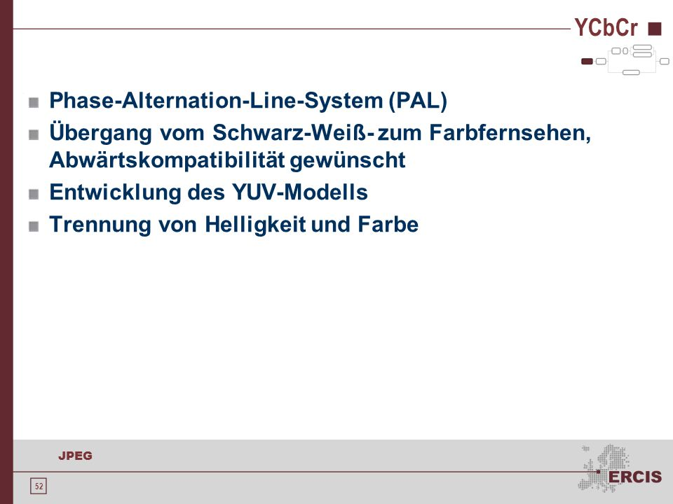 YCbCr Phase-Alternation-Line-System (PAL)