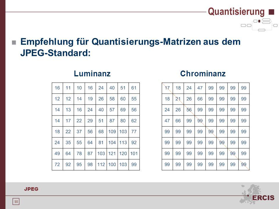 Quantisierung Empfehlung für Quantisierungs-Matrizen aus dem JPEG-Standard: Luminanz Chrominanz