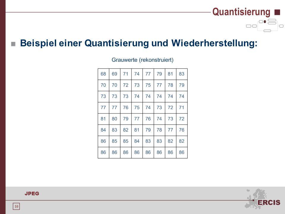 Quantisierung Beispiel einer Quantisierung und Wiederherstellung: