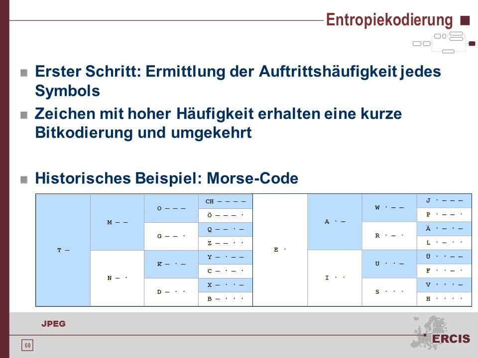 Entropiekodierung Erster Schritt: Ermittlung der Auftrittshäufigkeit jedes Symbols.