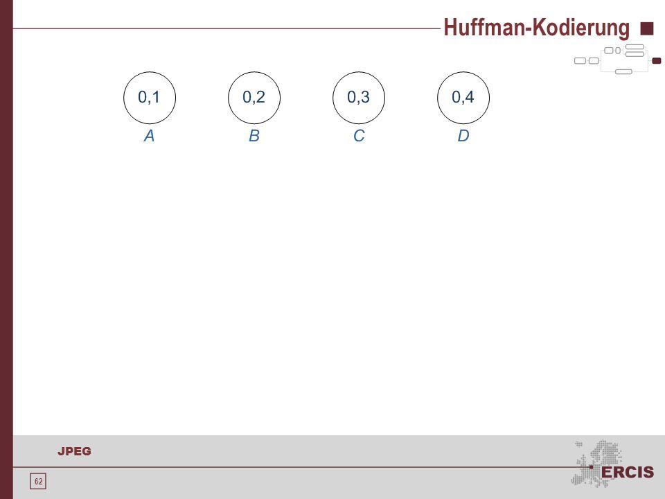 Huffman-Kodierung