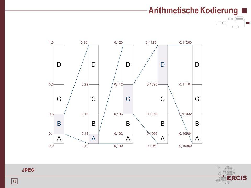 Arithmetische Kodierung
