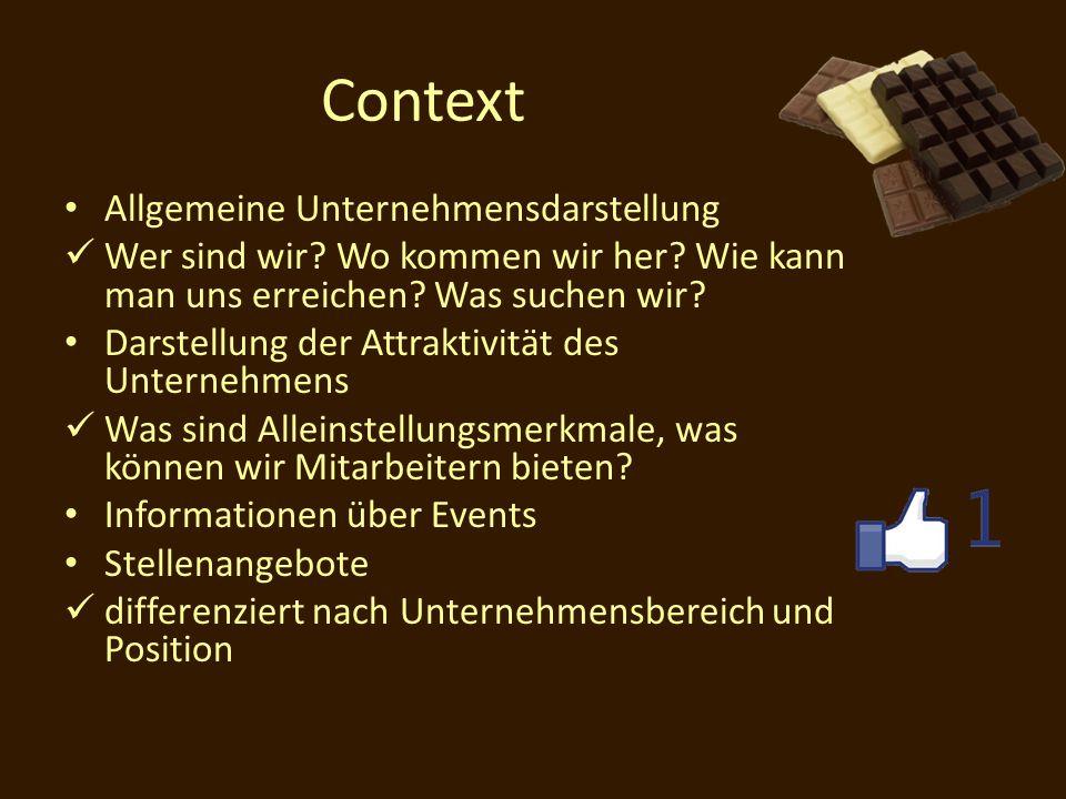 Context Allgemeine Unternehmensdarstellung