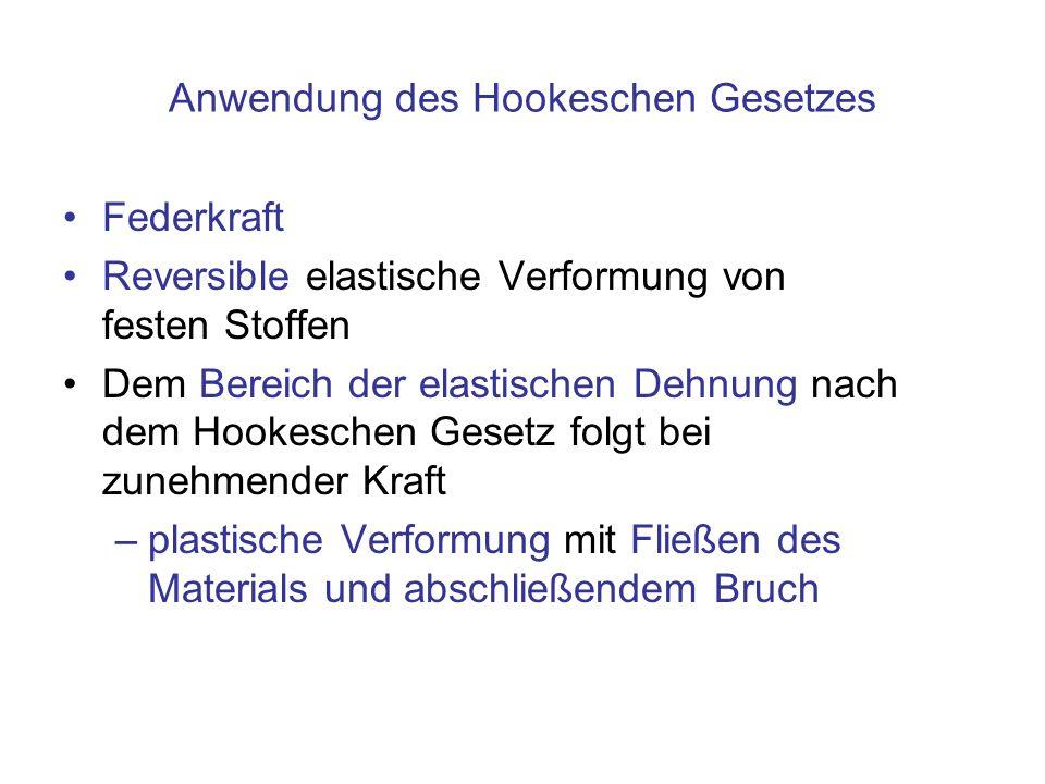 Anwendung des Hookeschen Gesetzes