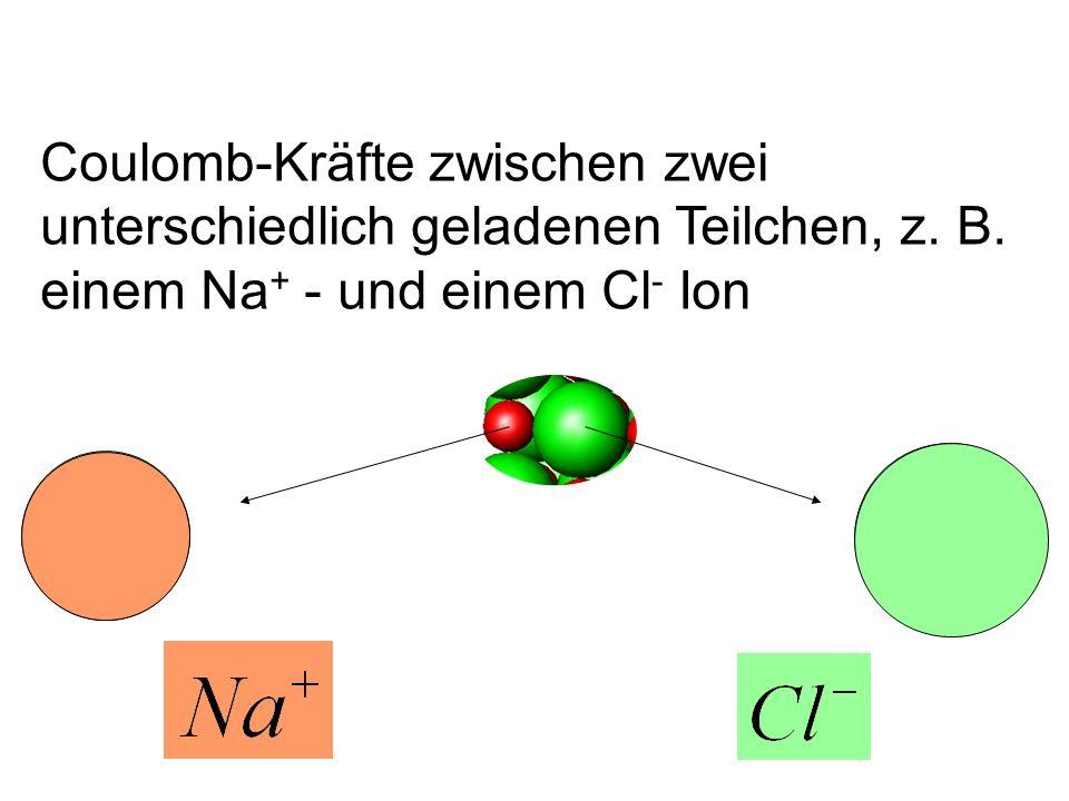 Coulomb-Kräfte zwischen zwei unterschiedlich geladenen Teilchen, z. B