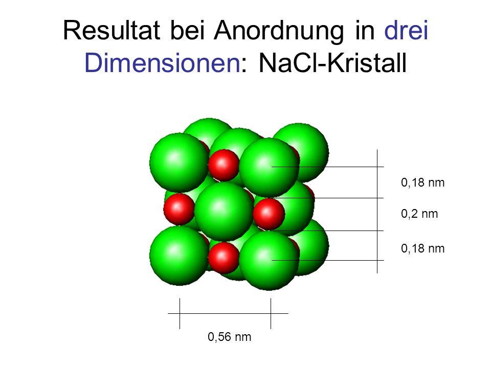 Resultat bei Anordnung in drei Dimensionen: NaCl-Kristall