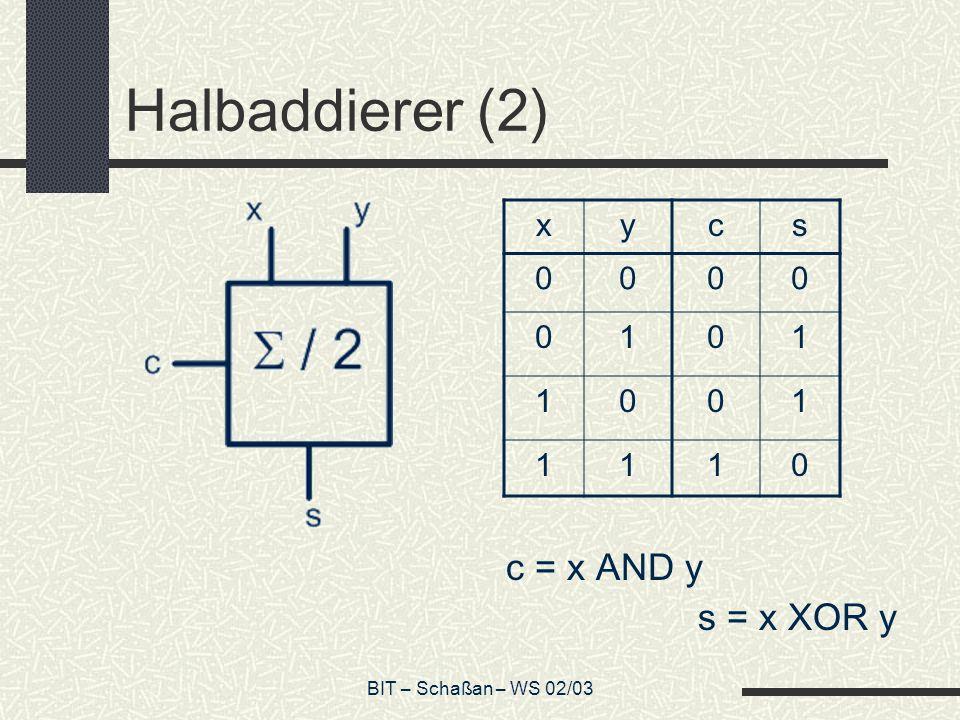 Halbaddierer (2) c = x AND y s = x XOR y x y c s 1