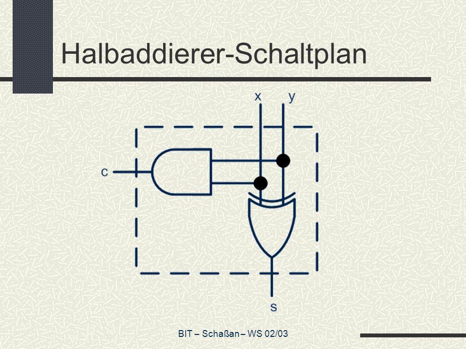 Halbaddierer-Schaltplan