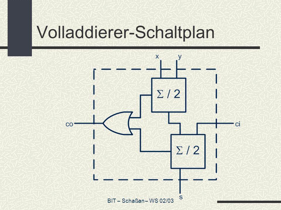 Volladdierer-Schaltplan