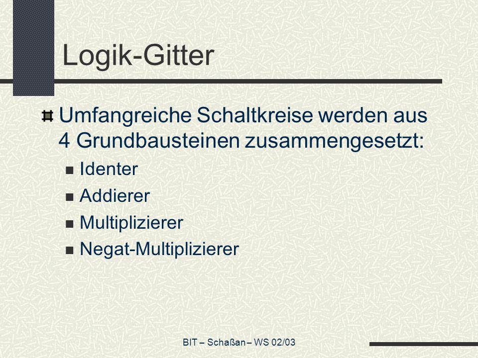 Logik-Gitter Umfangreiche Schaltkreise werden aus 4 Grundbausteinen zusammengesetzt: Identer. Addierer.