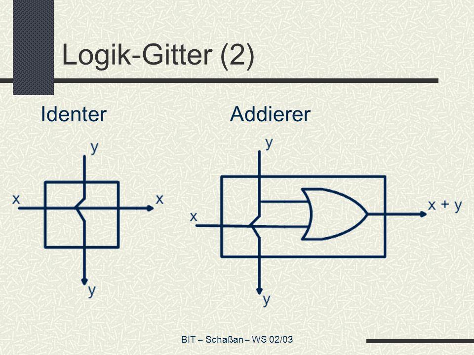 Logik-Gitter (2) Identer Addierer BIT – Schaßan – WS 02/03