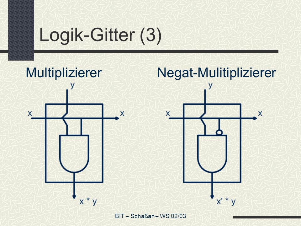 Logik-Gitter (3) Multiplizierer Negat-Mulitiplizierer