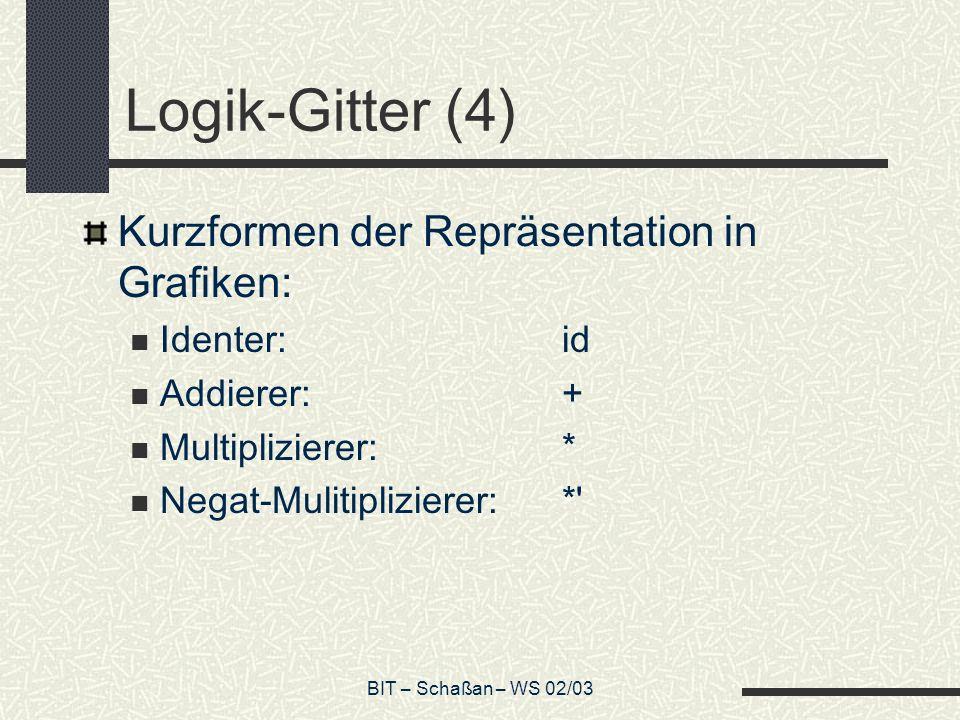Logik-Gitter (4) Kurzformen der Repräsentation in Grafiken: