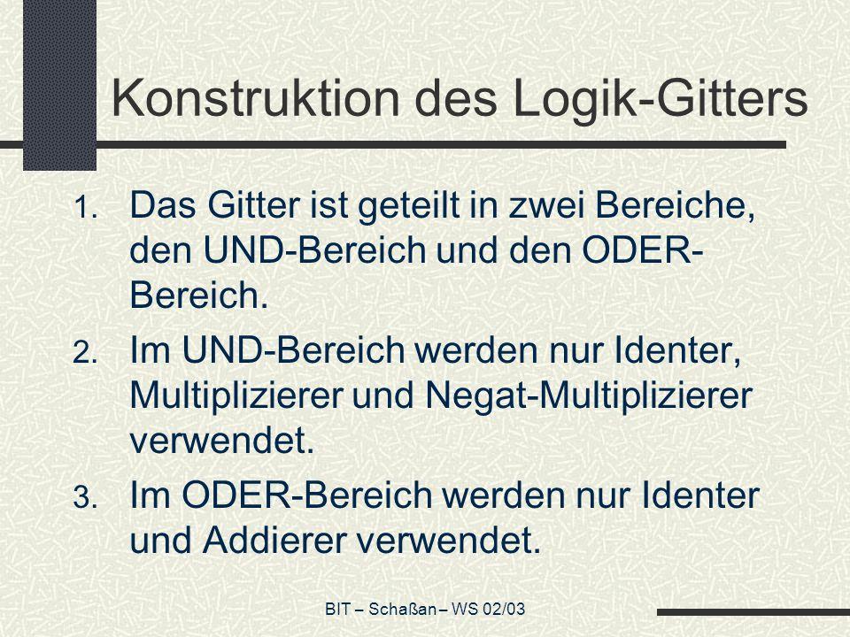 Konstruktion des Logik-Gitters