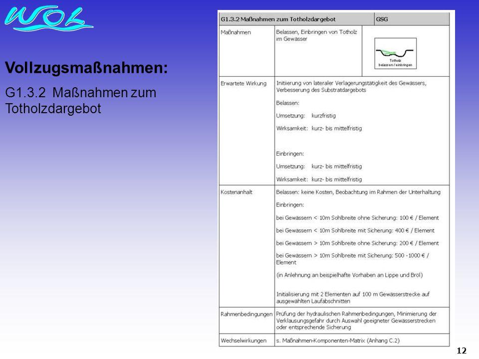 Vollzugsmaßnahmen: G1.3.2 Maßnahmen zum Totholzdargebot
