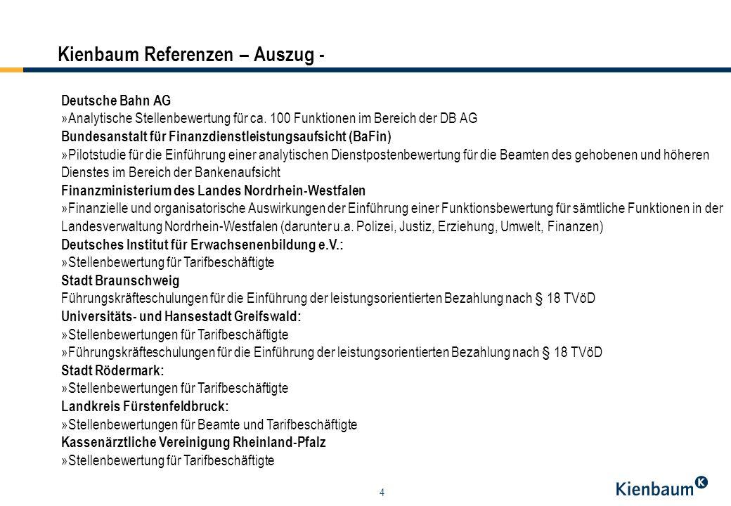Kienbaum Referenzen – Auszug -