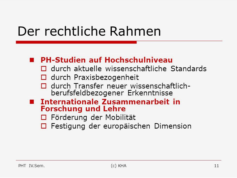 Der rechtliche Rahmen PH-Studien auf Hochschulniveau