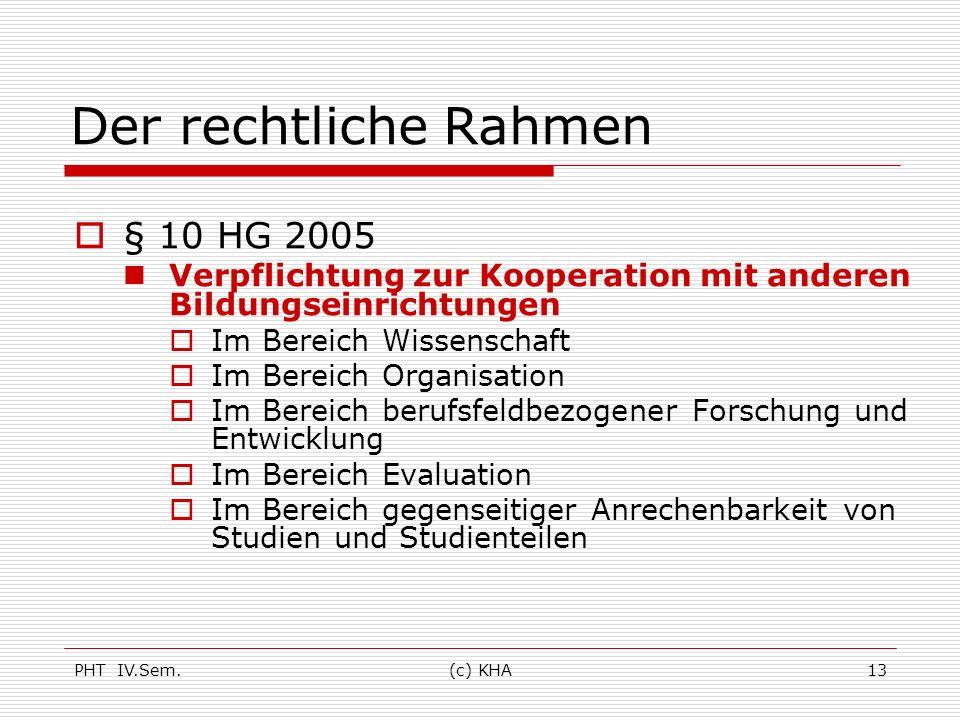 Der rechtliche Rahmen § 10 HG 2005