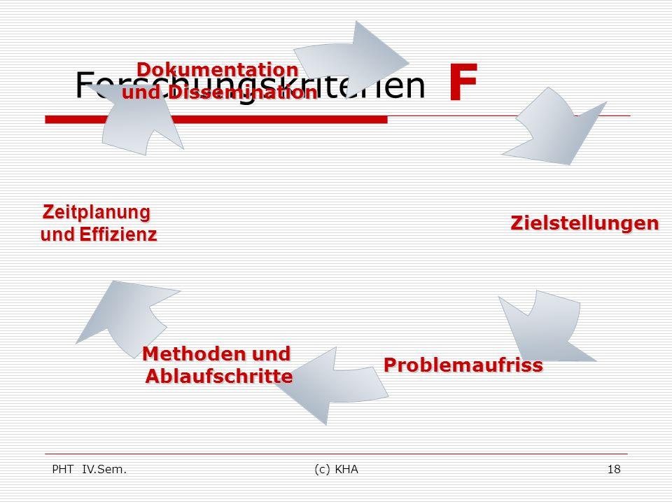 Forschungskriterien PHT IV.Sem. (c) KHA
