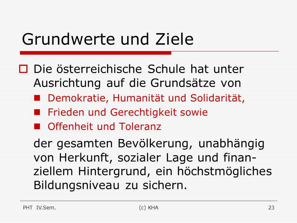 Grundwerte und Ziele Die österreichische Schule hat unter Ausrichtung auf die Grundsätze von. Demokratie, Humanität und Solidarität,