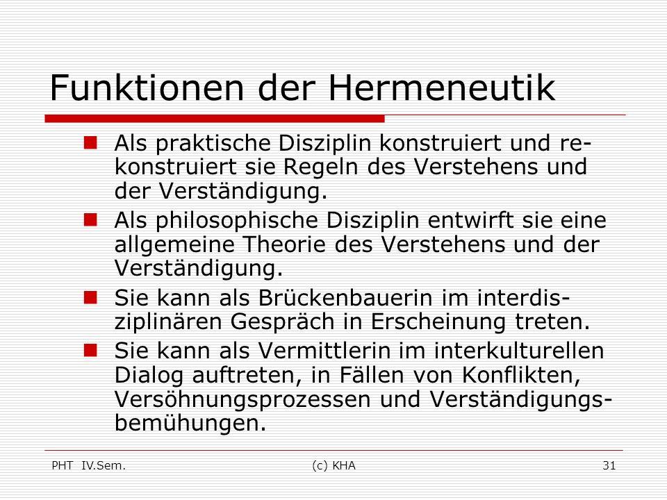 Funktionen der Hermeneutik
